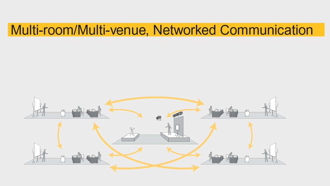 Hybrid Meetings - Event Technology